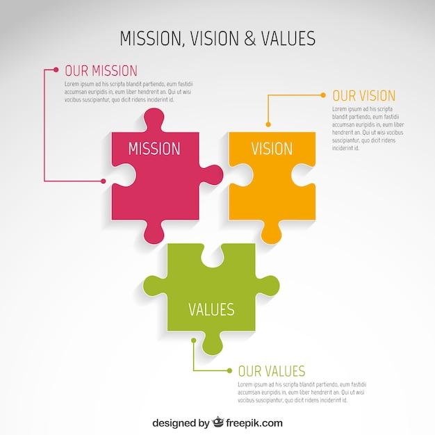 Mission, vision und werte infografik Kostenlosen Vektoren