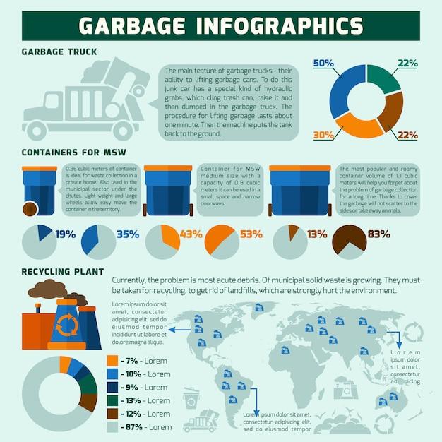 Müll-infografiken-set Premium Vektoren
