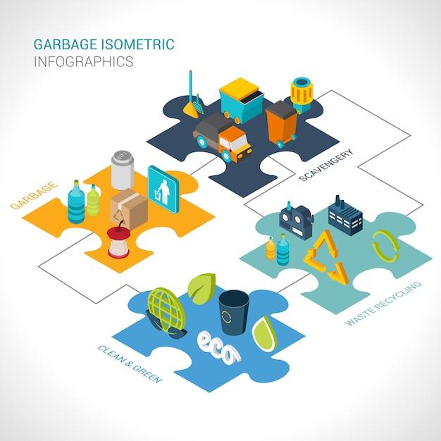 Müll isometrische infografiken Kostenlosen Vektoren
