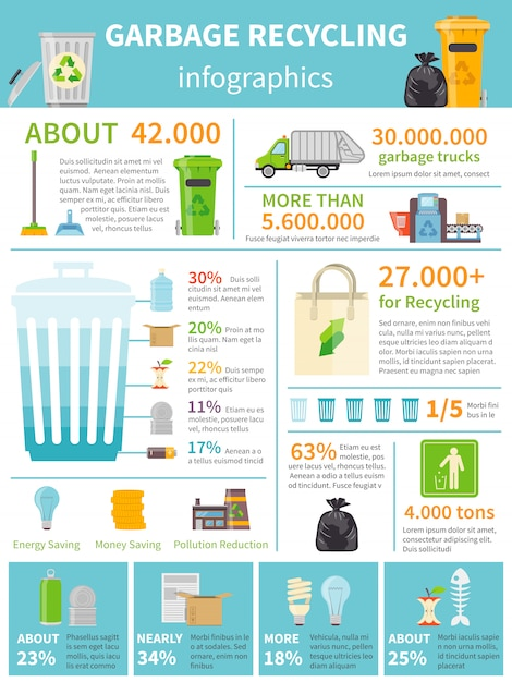 Müll recycling infographik set Kostenlosen Vektoren