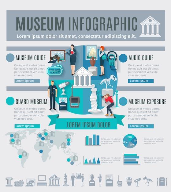Museum-infografiken mit kunstsymbolen und -diagrammen Kostenlosen Vektoren