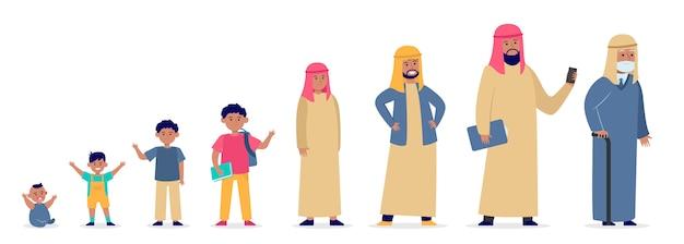 Muslimischer mann in unterschiedlichem alter Kostenlosen Vektoren
