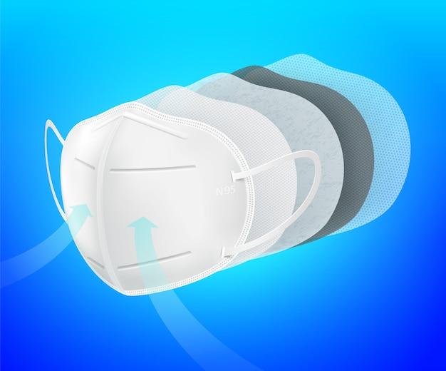 N95 luftfiltermaske. aktivkohle-staubmaske pm2.5, vlies, beständig gegen staub, keime, allergien, verschmutzung. Premium Vektoren