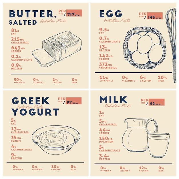 Nährwertangaben zu butter, ei, joghurt und milch. skizze vektor hand zeichnen. Premium Vektoren