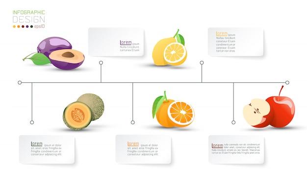 Nährwertvitamin von früchten infographic Premium Vektoren