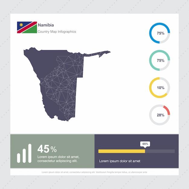 Karte Namibia Download.Namibia Karte Flagge Infografik Vorlage Download Der Premium Vektor