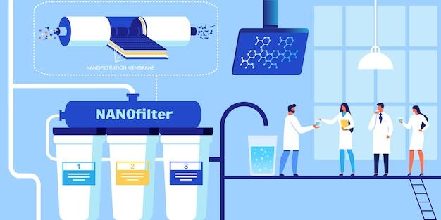 Nanofilter von wissenschaftlern zur reinigung von wasser. Premium Vektoren