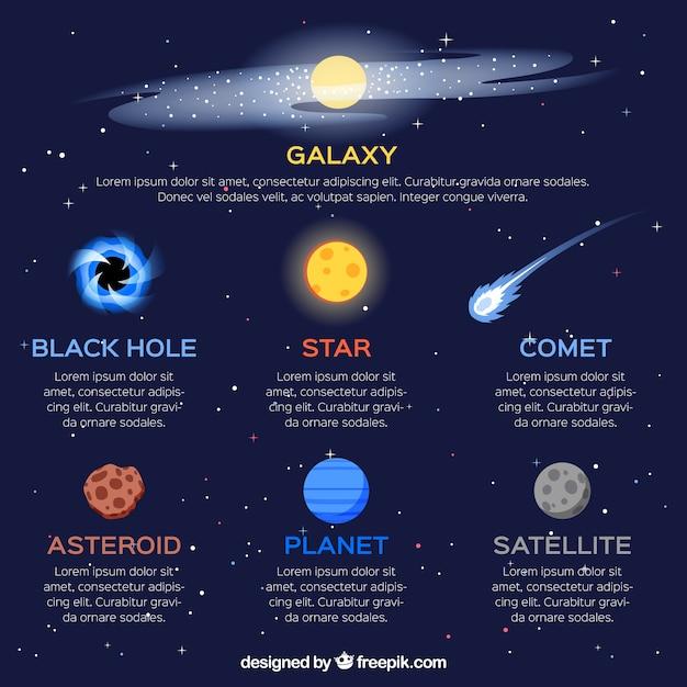 Nette infografik über die galaxie Kostenlosen Vektoren