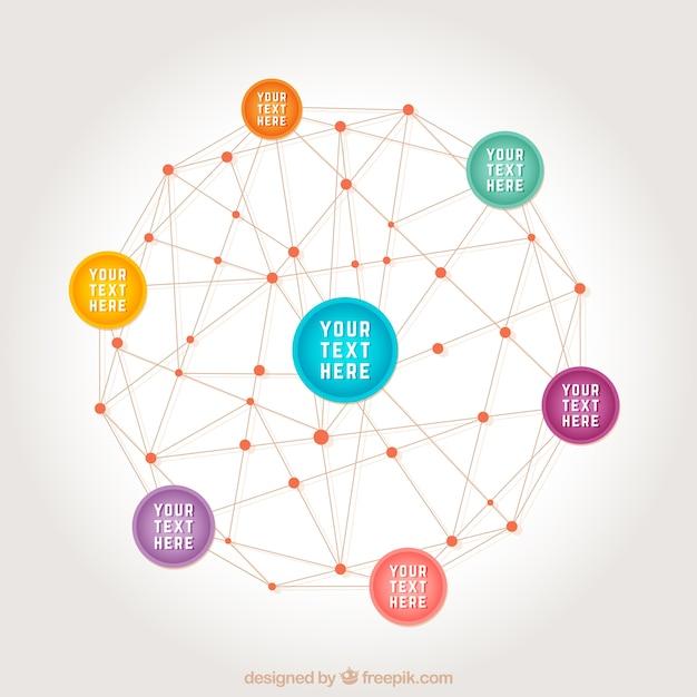 Netzwerk-konzept Kostenlosen Vektoren