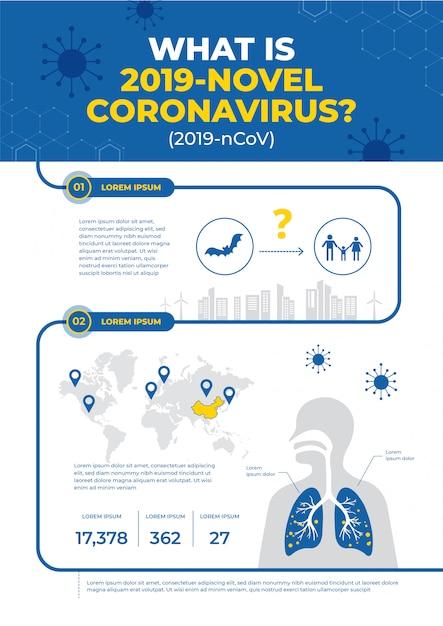 Neuartige coronavirus-infografik Premium Vektoren