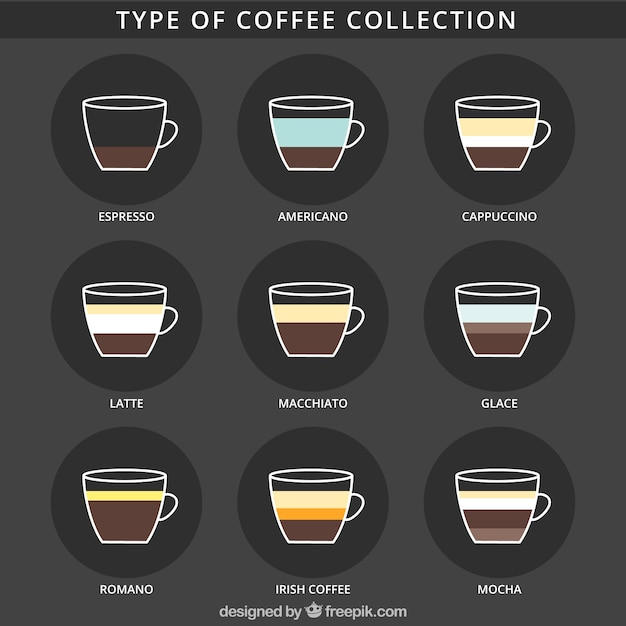 Neun verschiedene kaffeesorten Kostenlosen Vektoren
