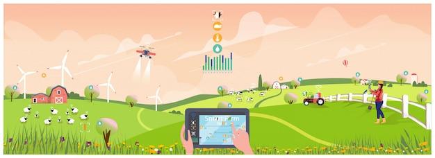 Öko-smart-farming-management mit internet-of-thing-system (iot) Premium Vektoren