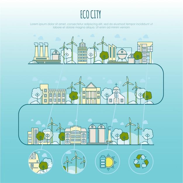 Ökologie stadt infografik. vorlage mit dünnen linienikonen der öko-farm-technologie, nachhaltigkeit der lokalen umwelt, einsparung von stadtökologie Premium Vektoren