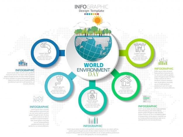 Ökologiekonzept mit grüner stadt. weltumweltkonzept. Premium Vektoren