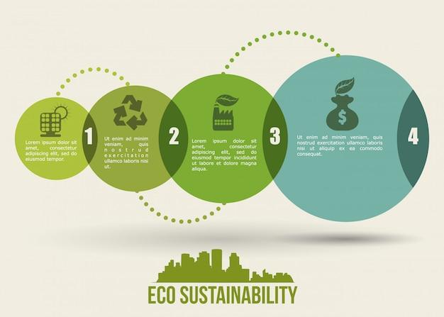 Ökologische nachhaltigkeit Premium Vektoren