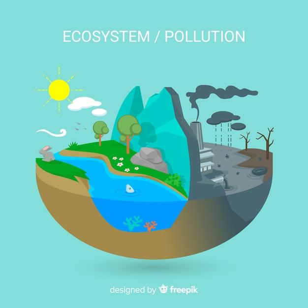 Ökosystem gegen verschmutzung hintergrund Kostenlosen Vektoren