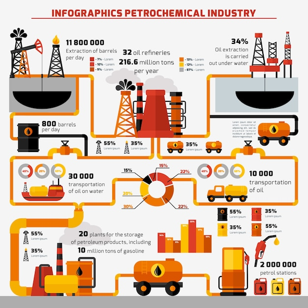 Ölindustrie infografiken Kostenlosen Vektoren