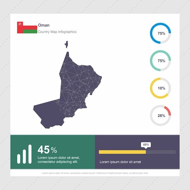 Karte Oman Kostenlos.Oman Karte Flagge Infografik Vorlage Download Der