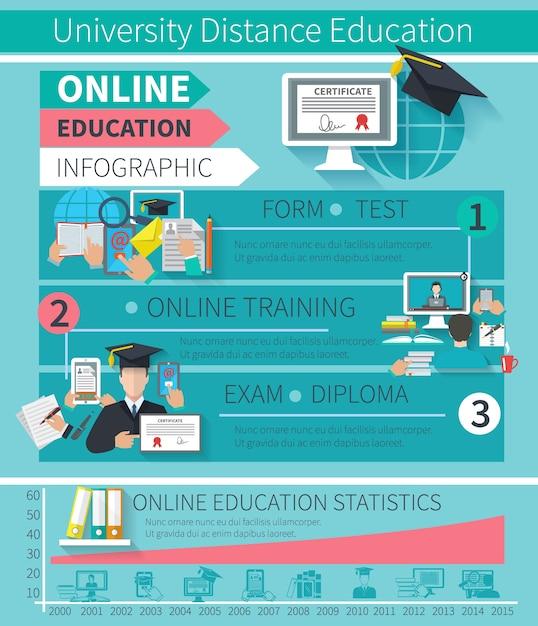 Online-bildung infografiken Kostenlosen Vektoren