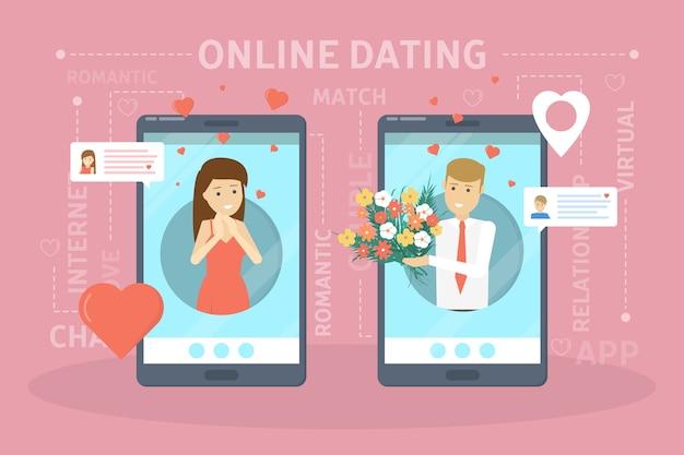 Kostenlose dating-sites mit kostenloser kommunikation kostenlos