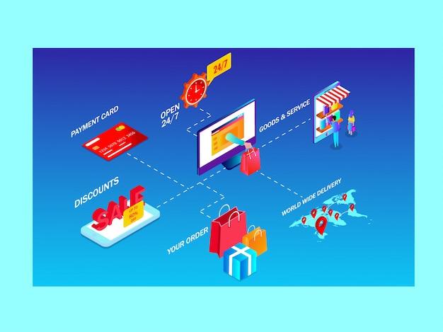 Online-shopping von computer und smartphone isometrisch Premium Vektoren
