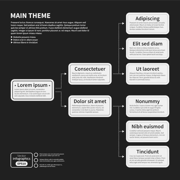 Organigrammvorlage mit geometrischen elementen auf schwarzem hintergrund. nützlich für wissenschaftliche und geschäftliche präsentationen. Premium Vektoren