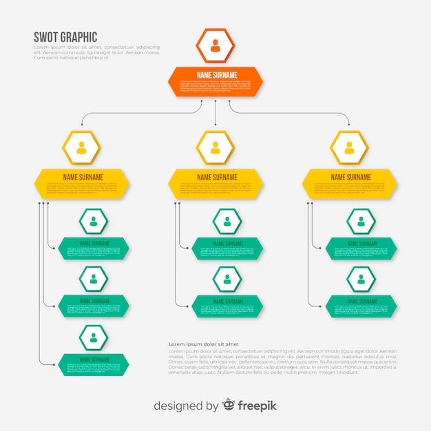 Organisationsdiagramm Kostenlosen Vektoren