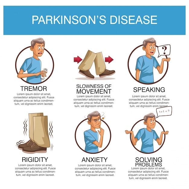 Parkinsons-krankheit infographic Premium Vektoren