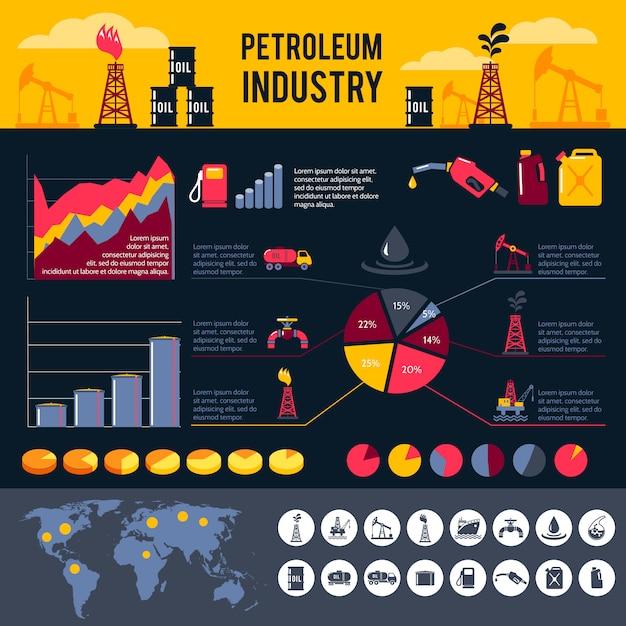 Petroleum infographics set Kostenlosen Vektoren