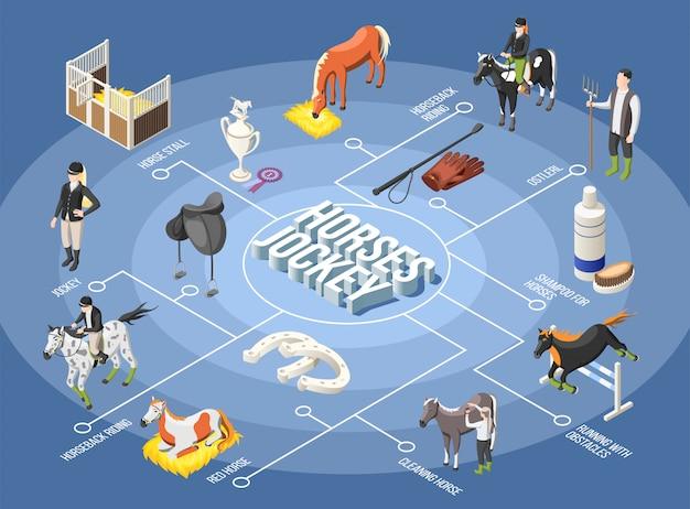 Pferde und jockey isometrische flussdiagramm Kostenlosen Vektoren