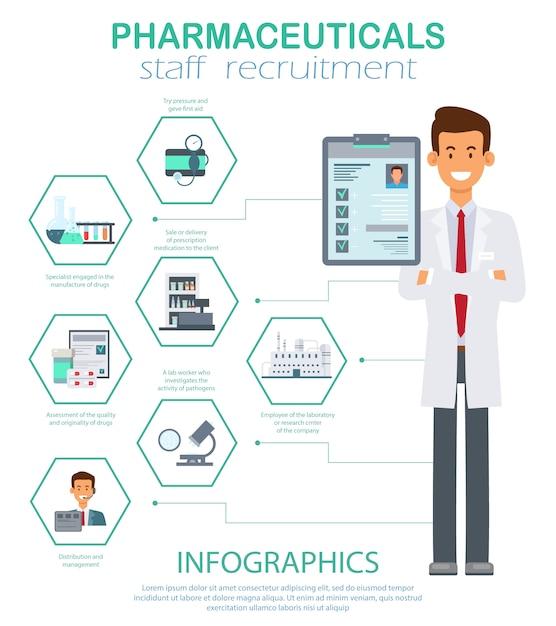 Pharmazeutische mitarbeiter rekrutierung infografiken. Premium Vektoren