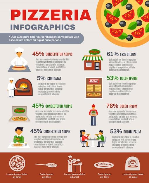 Pizzeria-infographik-set Kostenlosen Vektoren