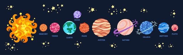 Planeten rudern im raum. karikatur-sonnensystem im dunklen hintergrund. astronomisches observatorium Premium Vektoren