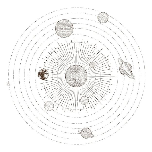 Planetenbahnen des sonnensystems Premium Vektoren
