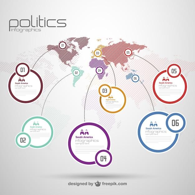 Politik frei infografik Kostenlosen Vektoren