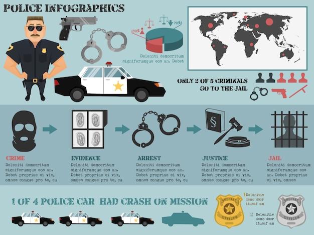 Polizei infografik-set mit verbrechen beweis festnahme gerechtigkeit gefängnis symbole vektor-illustration Kostenlosen Vektoren