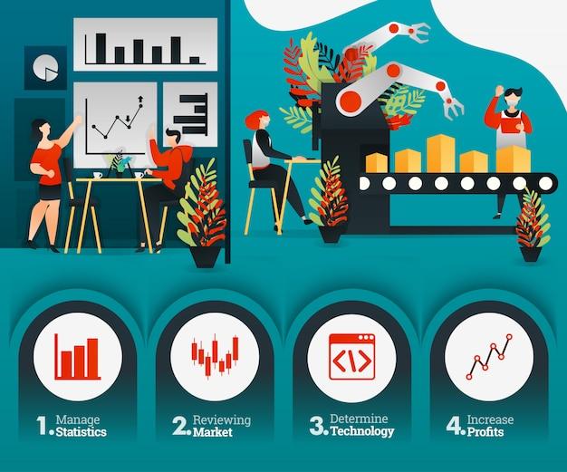 Poster über fabriken mit robotertechnologie Premium Vektoren