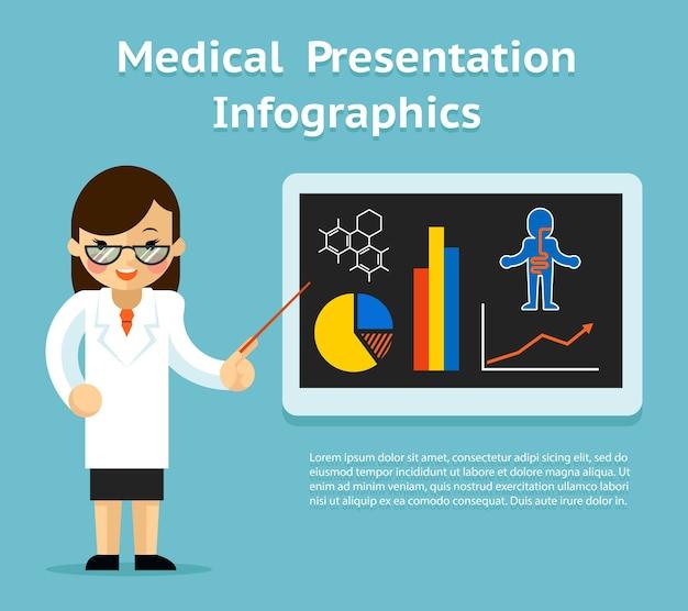 Präsentation der medizinischen infografiken. ärztin, die diagramm und diagramm und grafiken auf tafel zeigt. vektorillustration Kostenlosen Vektoren