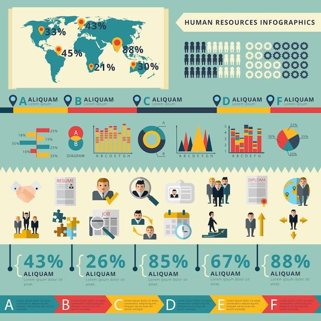 Präsentation des personal-infografik-berichts Kostenlosen Vektoren