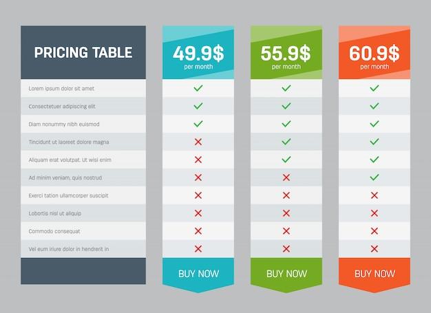 Preistabelle für den webvergleich von geschäftsplänen. Premium Vektoren