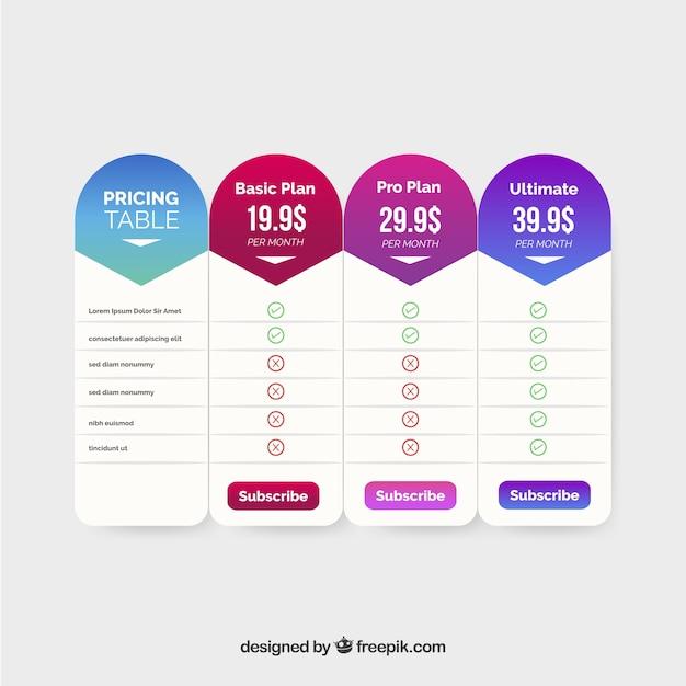 Preistabelle Kostenlosen Vektoren