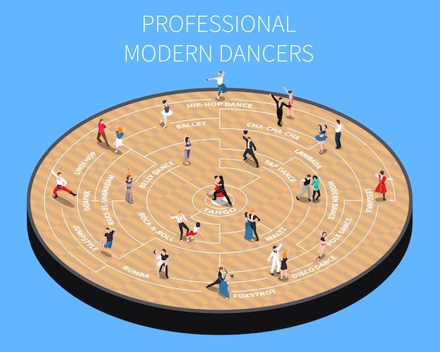 Professionelles modernes tänzer-isometrisches flussdiagramm Kostenlosen Vektoren