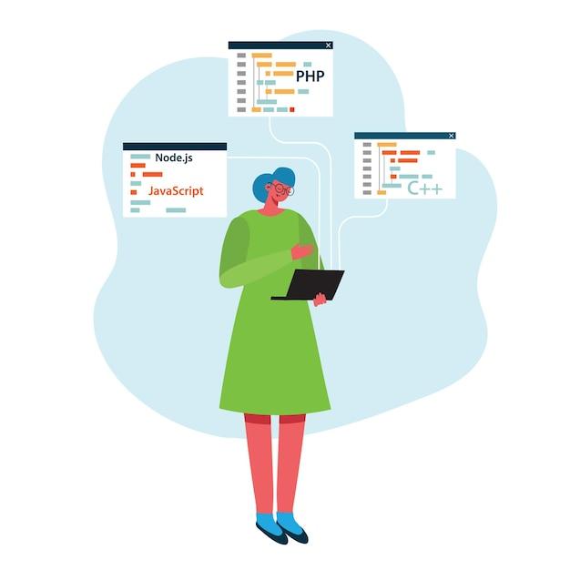 Programmierung und codierung, website-entwicklung, webdesign. flacher stil. Premium Vektoren