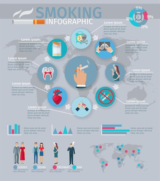 Rauchendes infographics stellte mit tabakschadensymbolen und -diagrammen ein Kostenlosen Vektoren