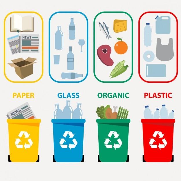 Recycling-Elemente-Sammlung Kostenlose Vektoren