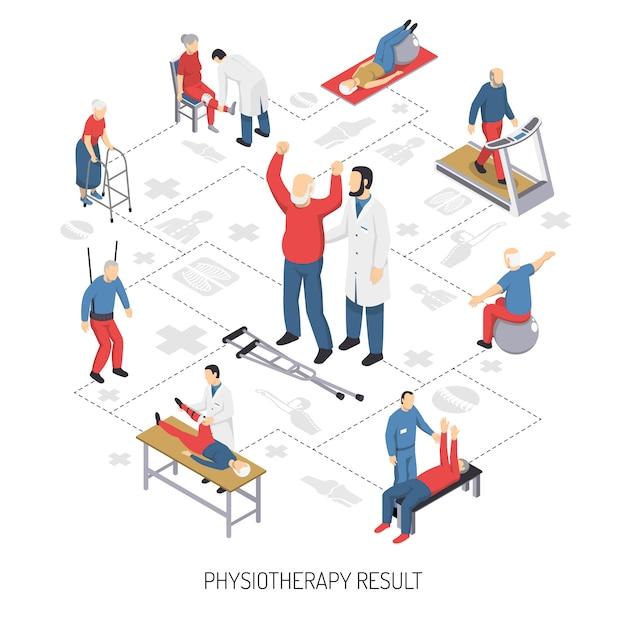 Rehabilitation pflege und physiotherapie icons Kostenlosen Vektoren