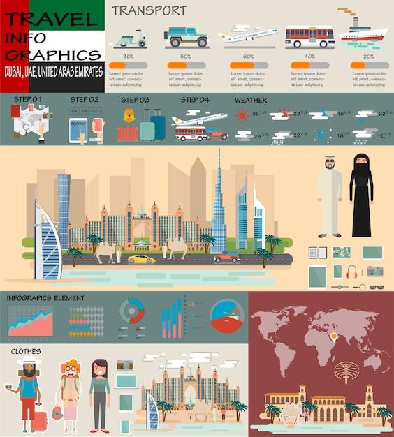 Reise infographic dubai infographic touristische anblick von uae Premium Vektoren