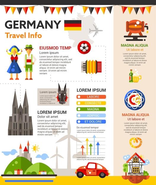 Reise nach deutschland - info Premium Vektoren