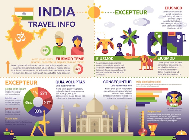 Reise nach indien - info Premium Vektoren