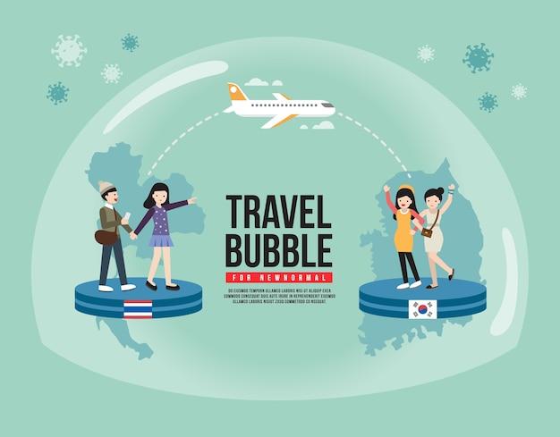 Reiseblasenkonzeptillustration. neue reisetrends. neuer normaler lebensstil des reisens. kooperativer tourismus zwischen 2 ländern. Premium Vektoren